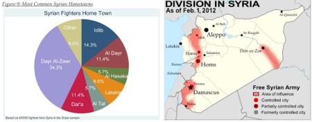 WestPoint_1_SyriaAQvsAS